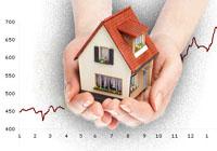 инвестиции в недвижимость россии